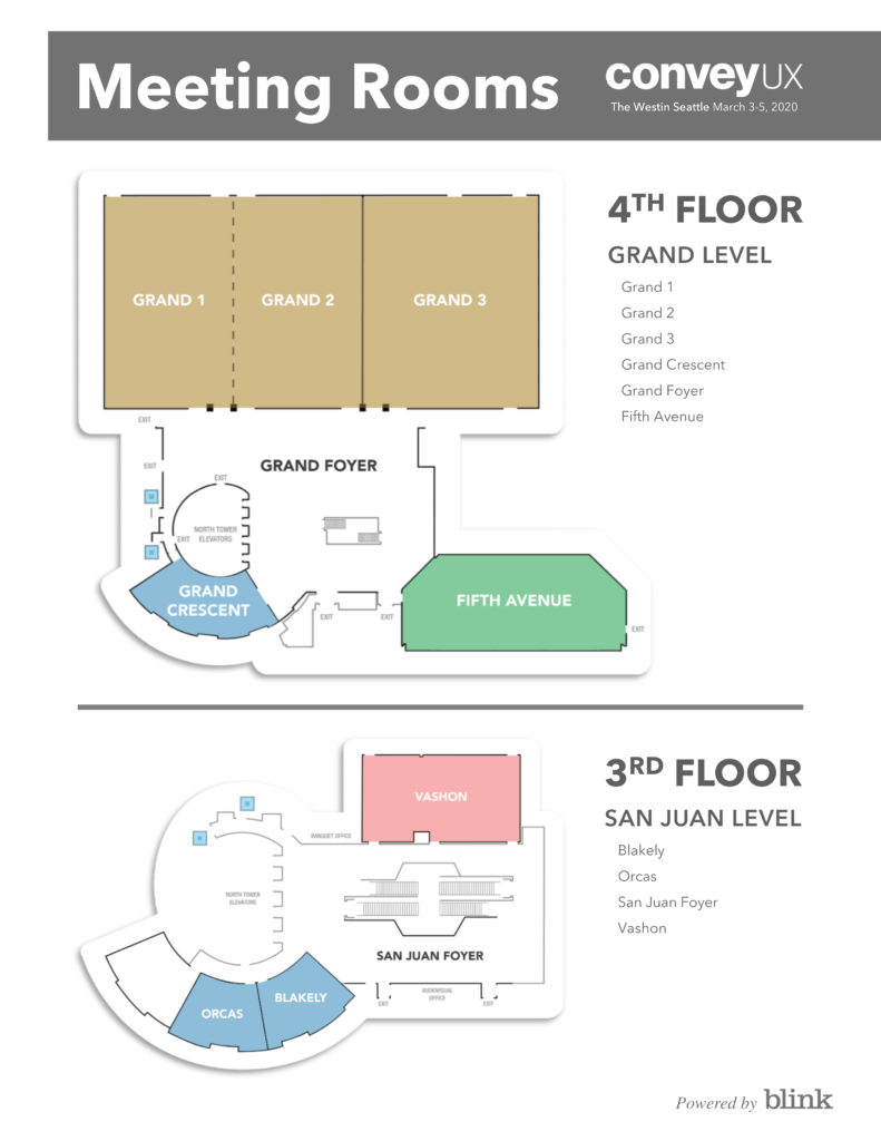 A diagram highlighting the meeting rooms for ConveyUX at The Westin Seattle, March 3-5, 2020: Grand 1, Grand 2, Grand 3, Grand Crescent, Grand Foyer, and Fifth Avenue on the fourth floor; Blakely, Orcas, San Juan Foyer, and Vashon on the third floor.